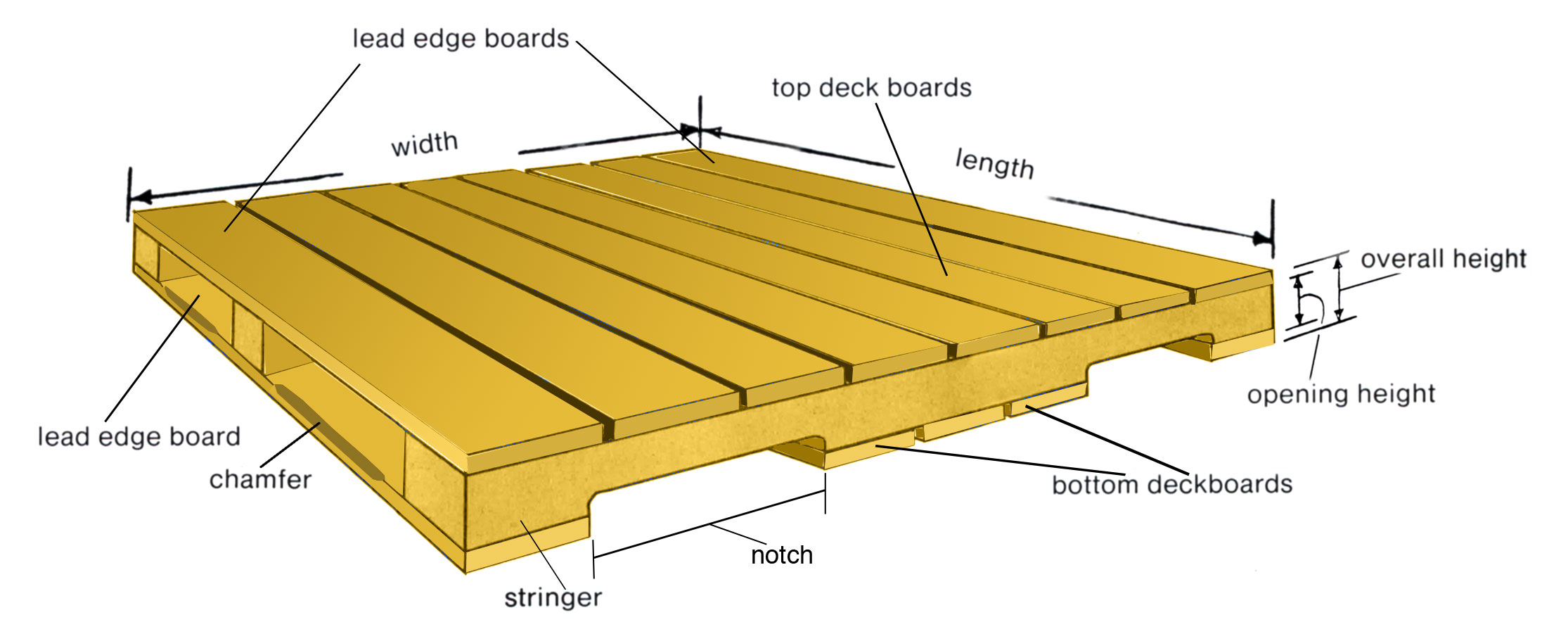 Pallet Size Pictures To Pin On Pinterest Pinsdaddy